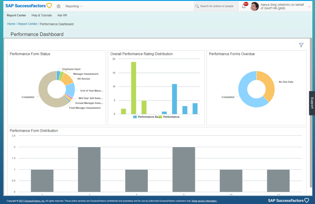 SAP Performance Tools Screenshot