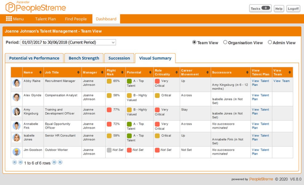 PeopleStreme Talent Mgmt systems screenshots