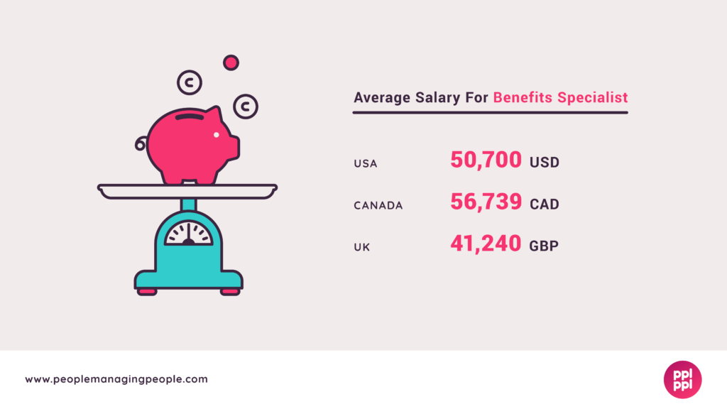 Benefits Specialist Salary Graphic