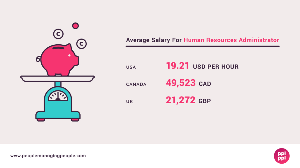 HR Administrator Salary Graphic