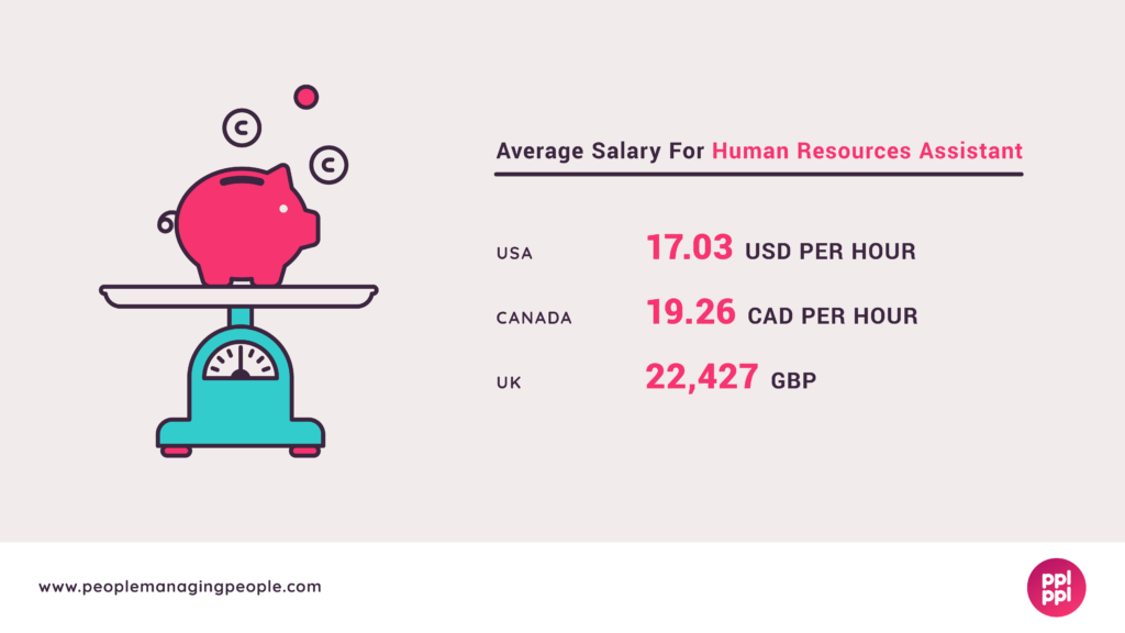 HR Assistant Salary Graphic