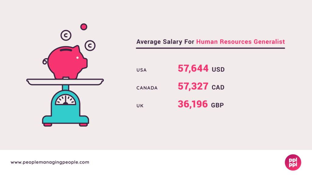 HR Generalist Salary Graphic