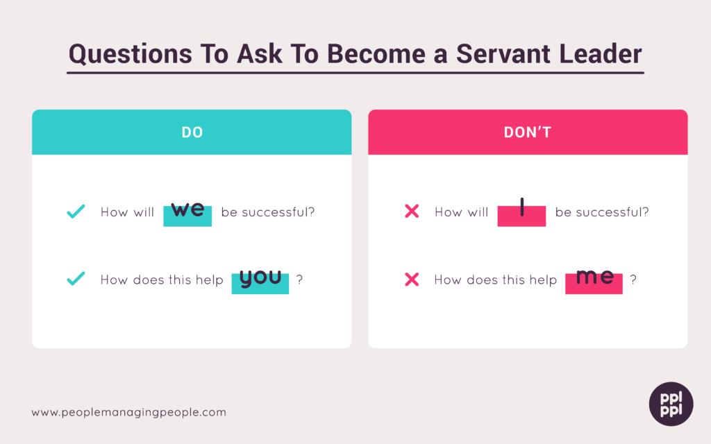 Graphics for Servant Leadership QA To Become Servant Leader
