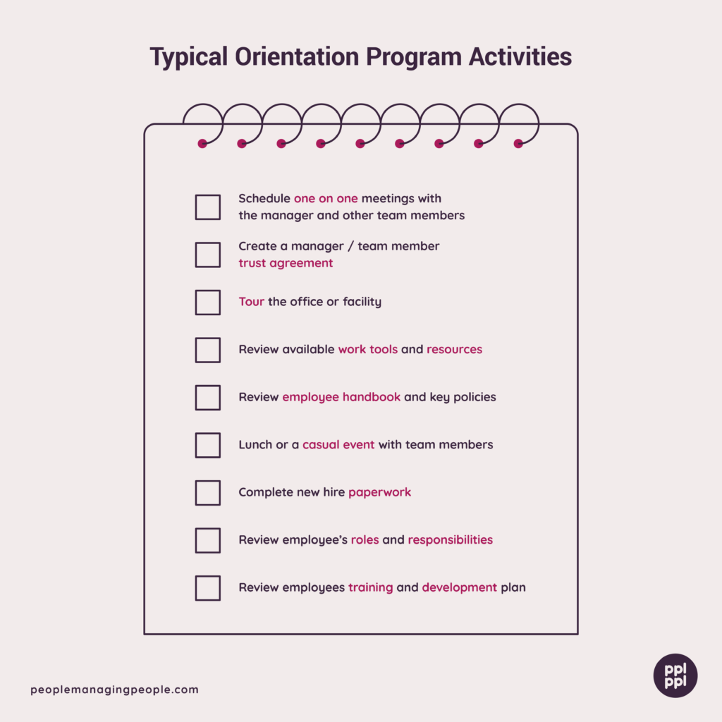 Graphic of Typical Orientation Program Activities