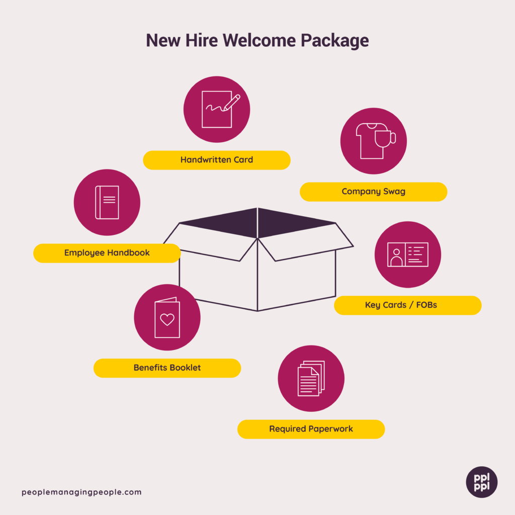 Graphic of New Hire Welcome Package