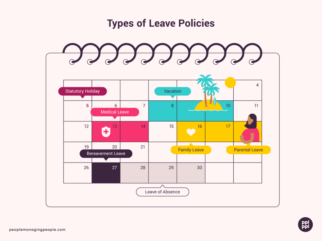 Calendar showing different types of leaves, including stat holidays, vacations, medical leave, family leave, parental leave, bereavement leave, and leave of absence