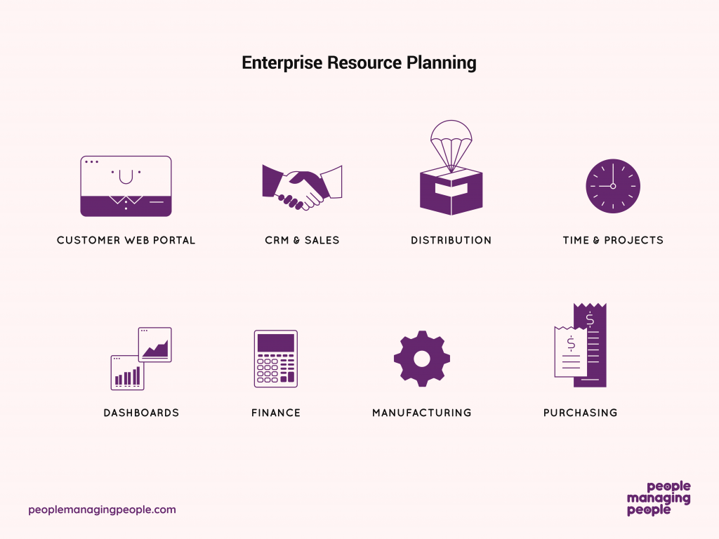 Infographic Of ERP System Process